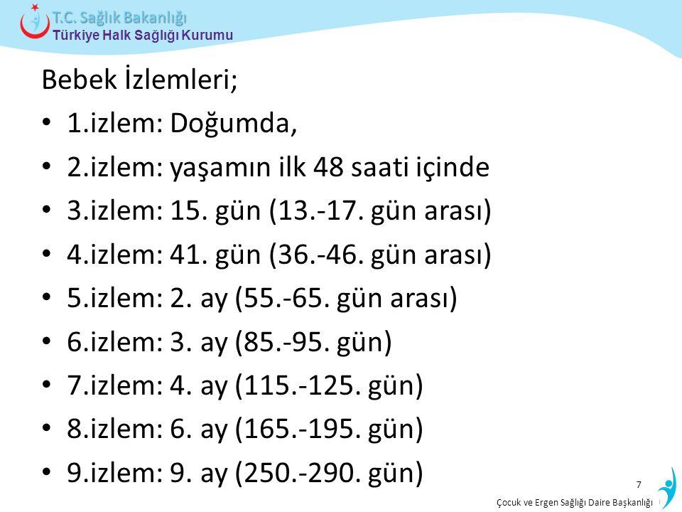 İstatistik ve Bilgi İşlem Daire Başkanlığı Türkiye Halk Sağlığı Kurumu T.C. Sağlık Bakanlığı Çocuk ve Ergen Sağlığı Daire Başkanlığı Bebek İzlemleri;
