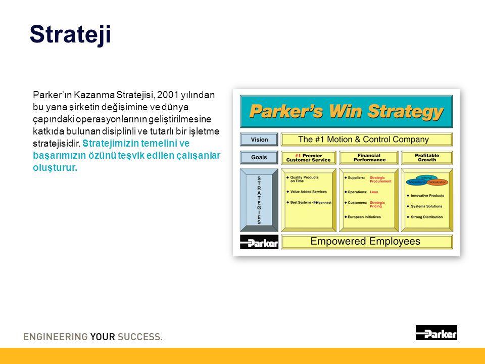Strateji Parker'ın Kazanma Stratejisi, 2001 yılından bu yana şirketin değişimine ve dünya çapındaki operasyonlarının geliştirilmesine katkıda bulunan