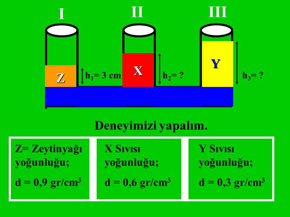 Deneyimizi yapalım. I IIIIIZ X Y h 1 = 3 cmh 2 = ?h 3 = ? Z= Zeytinyağı yoğunluğu; d = 0,9 gr/cm 3 X Sıvısı yoğunluğu; d = 0,6 gr/cm 3 Y Sıvısı yoğunl
