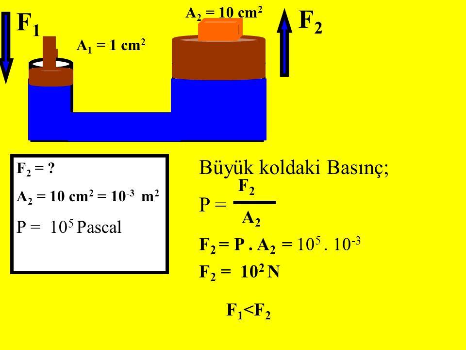 F 2 = ? A 2 = 10 cm 2 = 10 -3 m 2 P = 10 5 Pascal F1F1 F2F2 A 1 = 1 cm 2 A 2 = 10 cm 2 Büyük koldaki Basınç; P = F2F2 A2A2 F 2 = 10 2 N F 2 = P. A 2 =