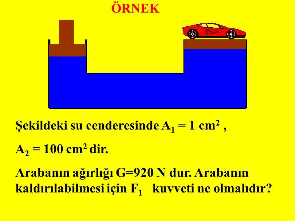 Şekildeki su cenderesinde A 1 = 1 cm 2, A 2 = 100 cm 2 dir. Arabanın ağırlığı G=920 N dur. Arabanın kaldırılabilmesi için F 1 kuvveti ne olmalıdır? ÖR