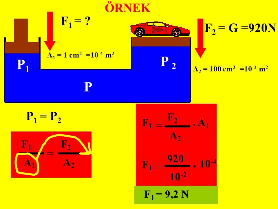 F1F1 A1A1 F2F2 A2A2 = F 1 = ? F2F2 = G =920N P1P1 P 2 P P 1 = P 2 F2F2 A2A2. A 1 F1F1 = A 1 = 1 cm 2 =10 -4 m 2 A 2 = 100 cm 2 =10 -2 m 2 920 10 -2. 1