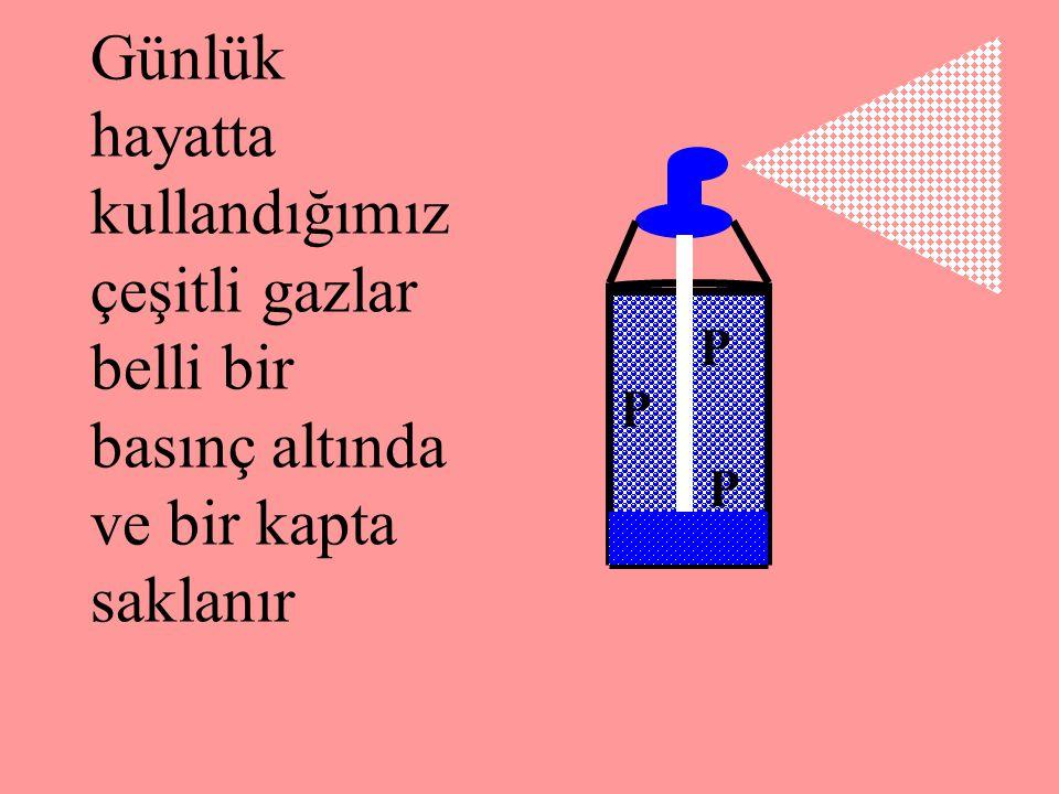 Günlük hayatta kullandığımız çeşitli gazlar belli bir basınç altında ve bir kapta saklanır P P P