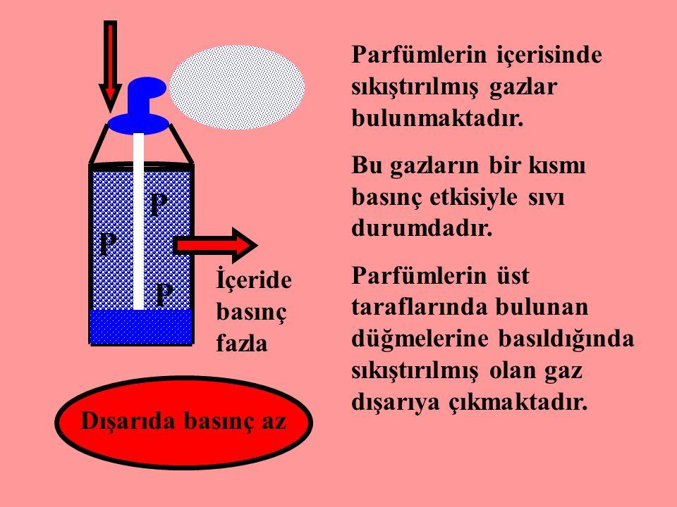 P P P Parfümlerin içerisinde sıkıştırılmış gazlar bulunmaktadır. Bu gazların bir kısmı basınç etkisiyle sıvı durumdadır. Parfümlerin üst taraflarında