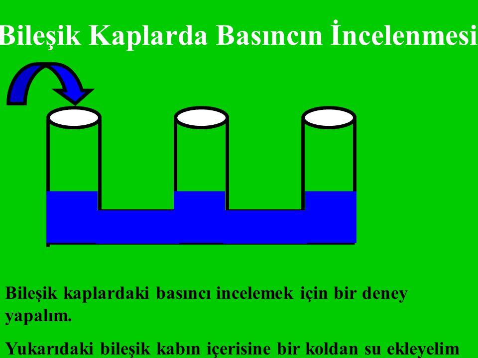 Bileşik Kaplarda Basıncın İncelenmesi Bileşik kaplardaki basıncı incelemek için bir deney yapalım. Yukarıdaki bileşik kabın içerisine bir koldan su ek