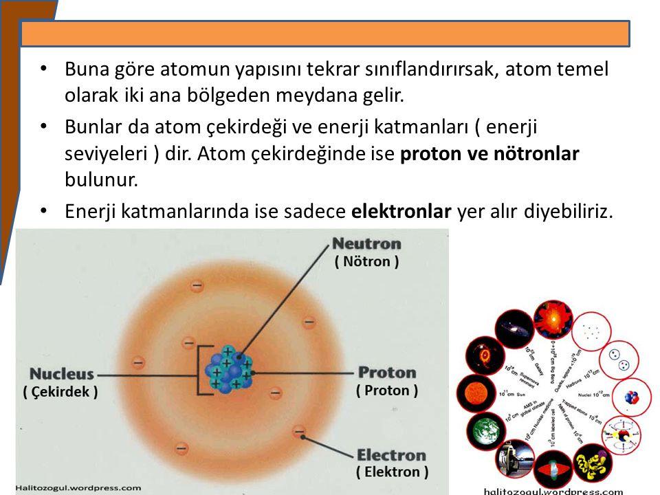 Buna göre atomun yapısını tekrar sınıflandırırsak, atom temel olarak iki ana bölgeden meydana gelir. Bunlar da atom çekirdeği ve enerji katmanları ( e