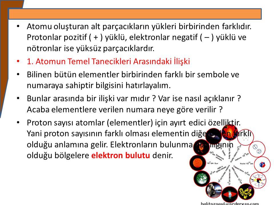Atomu oluşturan alt parçacıkların yükleri birbirinden farklıdır. Protonlar pozitif ( + ) yüklü, elektronlar negatif ( – ) yüklü ve nötronlar ise yüksü