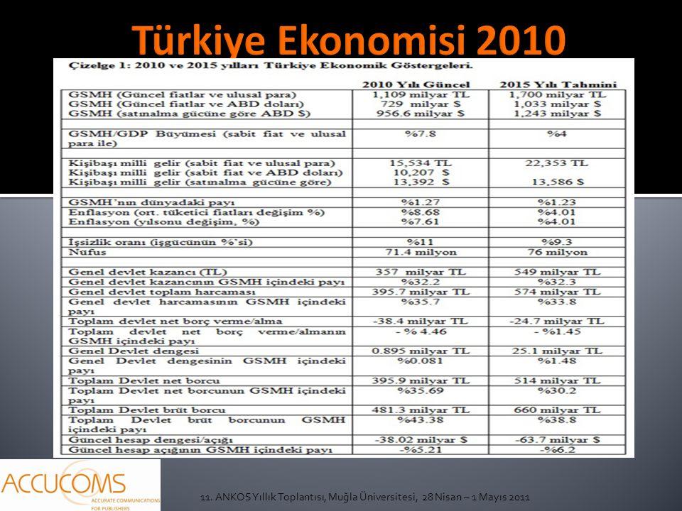 11. ANKOS Yıllık Toplantısı, Muğla Üniversitesi, 28 Nisan – 1 Mayıs 2011