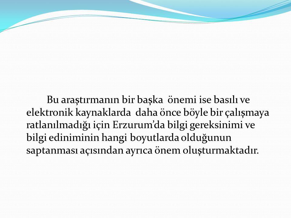 Bu araştırmanın bir başka önemi ise basılı ve elektronik kaynaklarda daha önce böyle bir çalışmaya ratlanılmadığı için Erzurum'da bilgi gereksinimi ve
