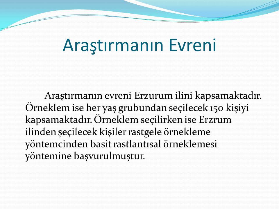 Araştırmanın Evreni Araştırmanın evreni Erzurum ilini kapsamaktadır. Örneklem ise her yaş grubundan seçilecek 150 kişiyi kapsamaktadır. Örneklem seçil