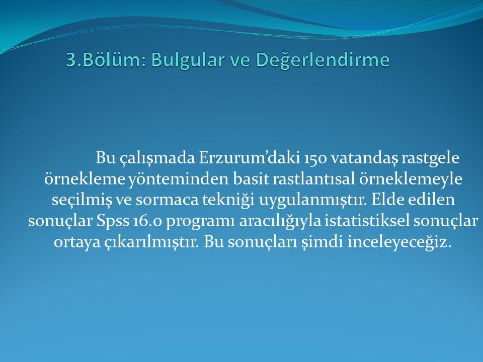 Bu çalışmada Erzurum'daki 150 vatandaş rastgele örnekleme yönteminden basit rastlantısal örneklemeyle seçilmiş ve sormaca tekniği uygulanmıştır. Elde