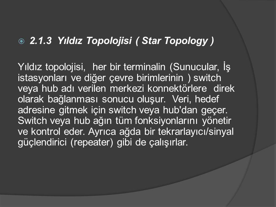  2.1.3 Yıldız Topolojisi ( Star Topology ) Yıldız topolojisi, her bir terminalin (Sunucular, İş istasyonları ve diğer çevre birimlerinin ) switch veya hub adı verilen merkezi konnektörlere direk olarak bağlanması sonucu oluşur.
