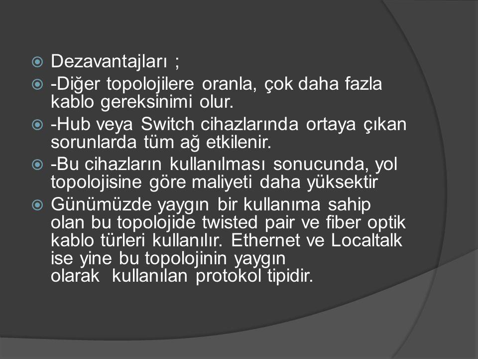  Dezavantajları ;  -Diğer topolojilere oranla, çok daha fazla kablo gereksinimi olur.