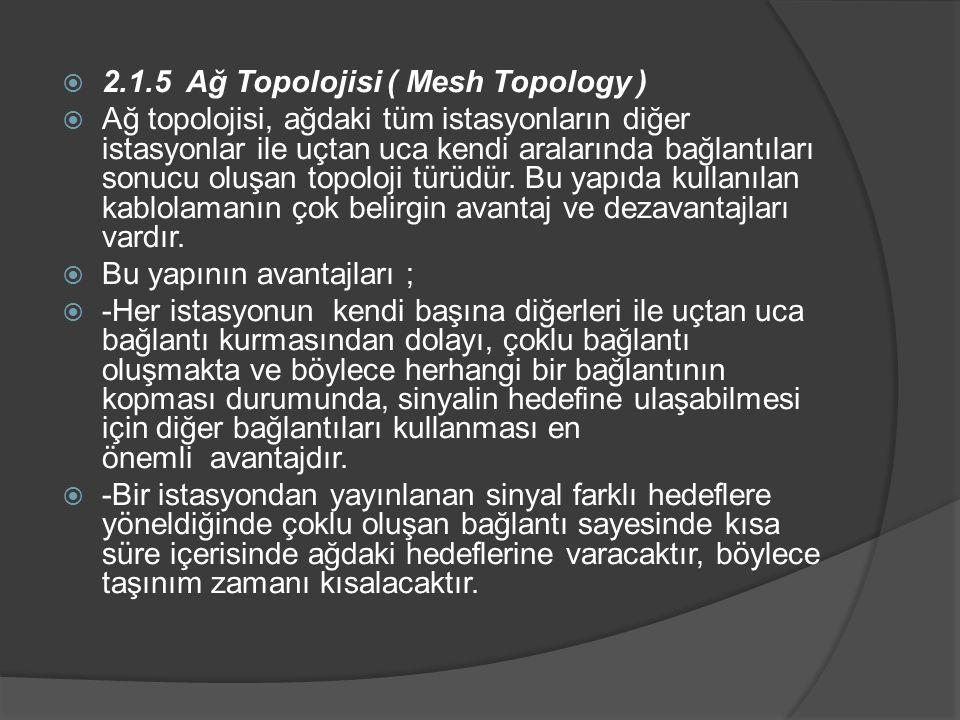 2.1.5 Ağ Topolojisi ( Mesh Topology )  Ağ topolojisi, ağdaki tüm istasyonların diğer istasyonlar ile uçtan uca kendi aralarında bağlantıları sonucu oluşan topoloji türüdür.