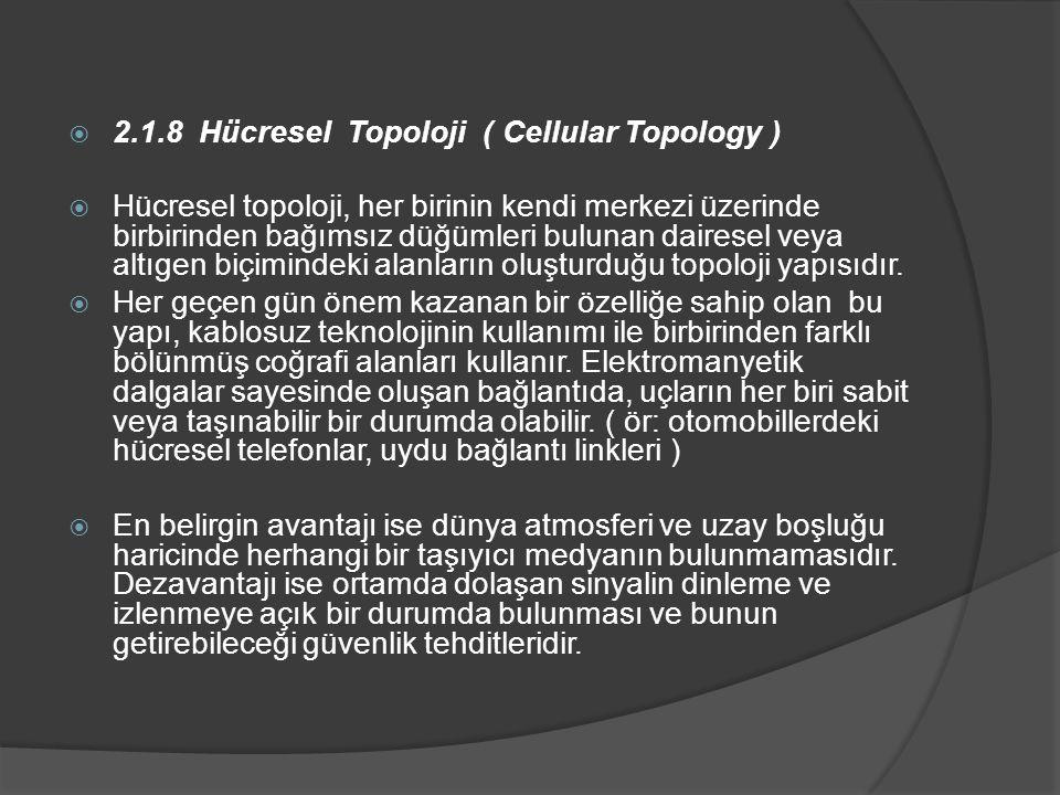  2.1.8 Hücresel Topoloji ( Cellular Topology )  Hücresel topoloji, her birinin kendi merkezi üzerinde birbirinden bağımsız düğümleri bulunan dairesel veya altıgen biçimindeki alanların oluşturduğu topoloji yapısıdır.