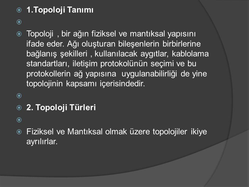  1.Topoloji Tanımı   Topoloji, bir ağın fiziksel ve mantıksal yapısını ifade eder.