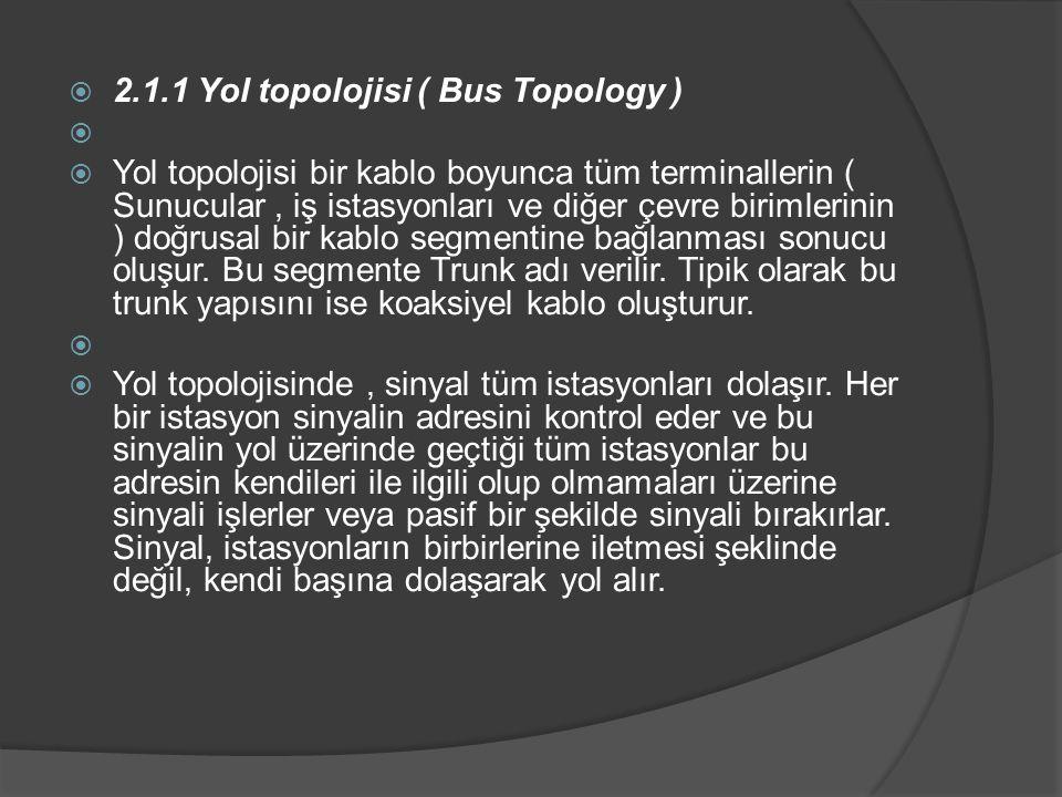  2.1.1 Yol topolojisi ( Bus Topology )   Yol topolojisi bir kablo boyunca tüm terminallerin ( Sunucular, iş istasyonları ve diğer çevre birimlerinin ) doğrusal bir kablo segmentine bağlanması sonucu oluşur.