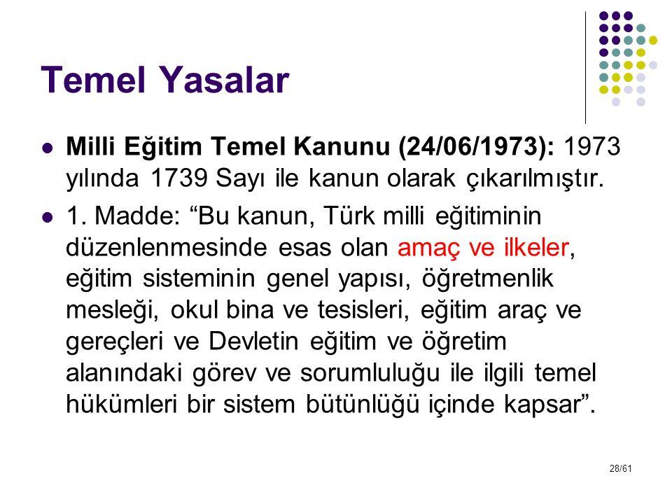 """28/61 Temel Yasalar Milli Eğitim Temel Kanunu (24/06/1973): 1973 yılında 1739 Sayı ile kanun olarak çıkarılmıştır. 1. Madde: """"Bu kanun, Türk milli eği"""