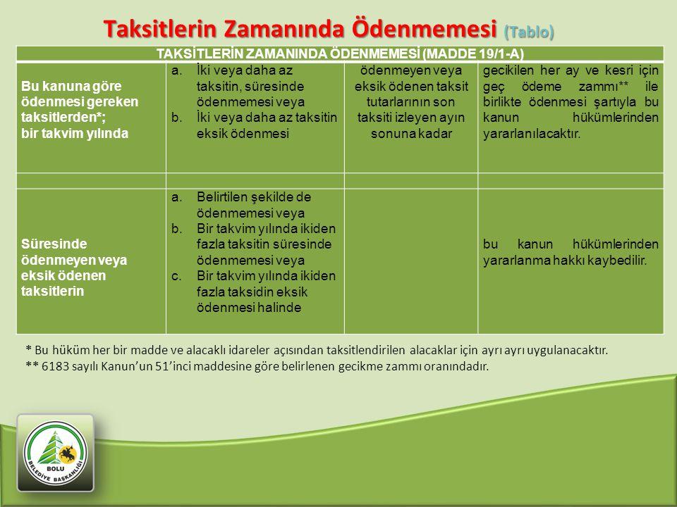 Taksitlerin Zamanında Ödenmemesi (Tablo) 33 TAKSİTLERİN ZAMANINDA ÖDENMEMESİ (MADDE 19/1-A) Bu kanuna göre ödenmesi gereken taksitlerden*; bir takvim