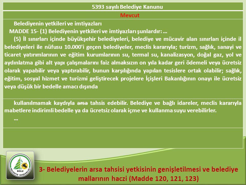3- Belediyelerin arsa tahsisi yetkisinin genişletilmesi ve belediye mallarının haczi (Madde 120, 121, 123) 5393 sayılı Belediye Kanunu Mevcut Belediye