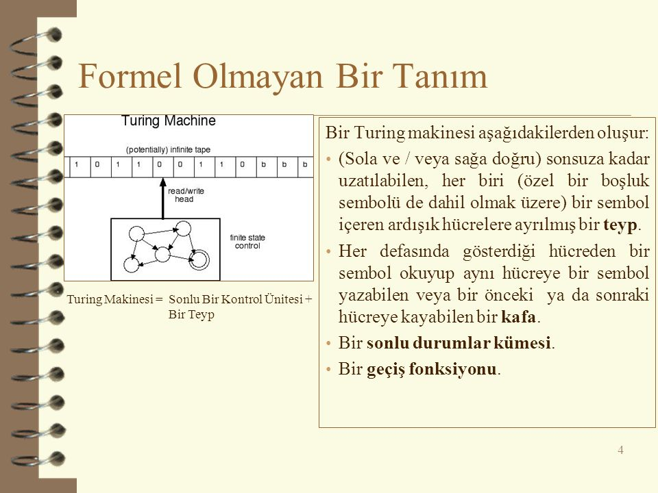 Formel Bir Turing Makinesi Tanımı 5 Bir Turing makinesi şu yedi bileşenden oluşur: Q: Boş olmayan bir sonlu durum kümesi Γ: Boş olmayan bir simge kümesi / alfabe b Γ: boşluk sembolü ∑ ⊆ Γ \ {b}: Giriş simgelerini içeren küme q 1 : Başlangıç durumu F ⊆ Q: Bitiş durumlarını içeren küme δ: Q \ F x Γ  Q x Γ x {L, R}, geçiş fonksiyonu (L ve R, sırasıyla bir adım sola ve bir adım sağa kayma simgeleridir).