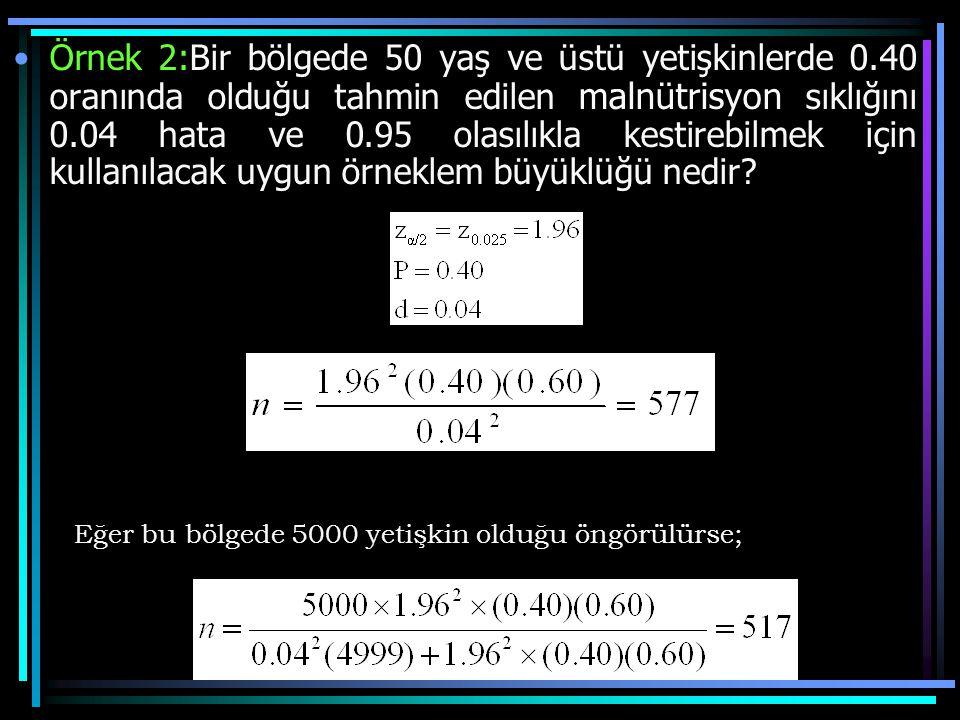 Örnek 2:Bir bölgede 50 yaş ve üstü yetişkinlerde 0.40 oranında olduğu tahmin edilen malnütrisyon sıklığını 0.04 hata ve 0.95 olasılıkla kestirebilmek
