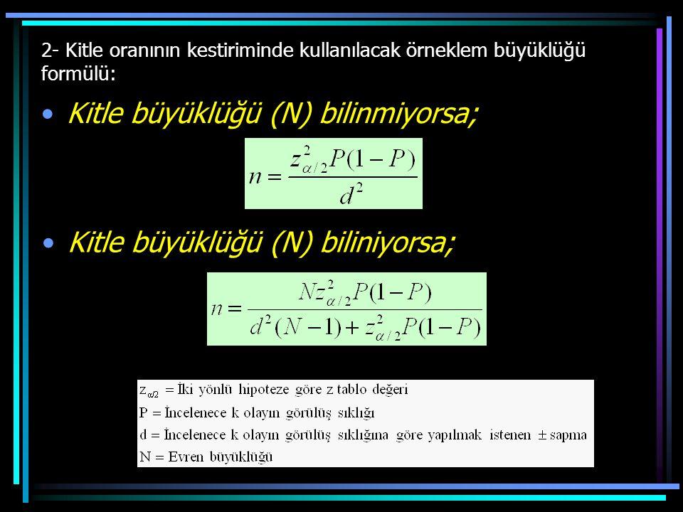 2- Kitle oranının kestiriminde kullanılacak örneklem büyüklüğü formülü: Kitle büyüklüğü (N) bilinmiyorsa; Kitle büyüklüğü (N) biliniyorsa;
