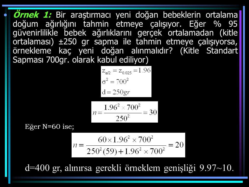 Örnek 2:Bir bölgede 50 yaş ve üstü yetişkinlerde 0.40 oranında olduğu tahmin edilen malnütrisyon sıklığını 0.04 hata ve 0.95 olasılıkla kestirebilmek için kullanılacak uygun örneklem büyüklüğü nedir.