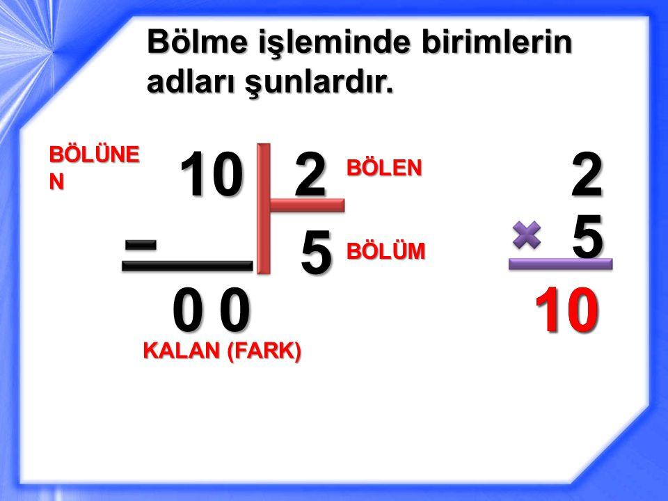 Bölme işleminde birimlerin adları şunlardır. 10 BÖLÜNE N 2 BÖLEN 5 2 5 1010 BÖLÜM 00 KALAN (FARK)