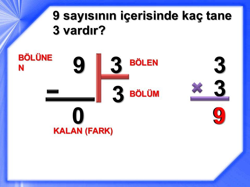 9 sayısının içerisinde kaç tane 3 vardır? 9 BÖLÜNE N 3 BÖLEN 3 3 3 99 BÖLÜM 0 KALAN (FARK)