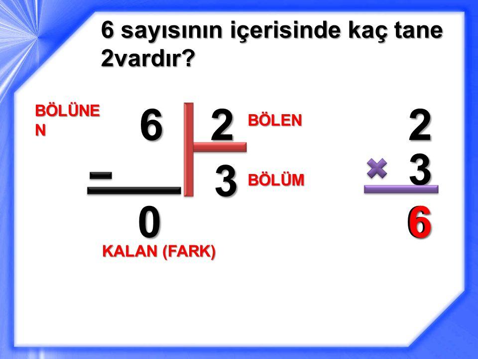 6 sayısının içerisinde kaç tane 2vardır? 6 BÖLÜNE N 2 BÖLEN 3 2 3 66 BÖLÜM 0 KALAN (FARK)