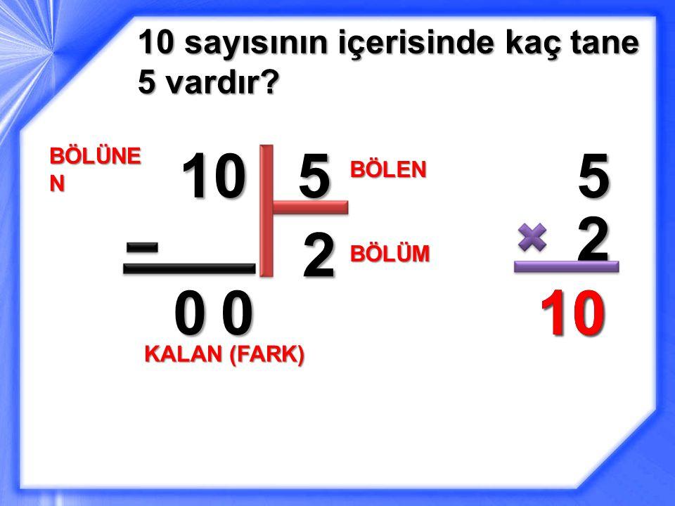 10 sayısının içerisinde kaç tane 5 vardır? 10 BÖLÜNE N 5 BÖLEN 2 5 2 1010 BÖLÜM 00 KALAN (FARK)