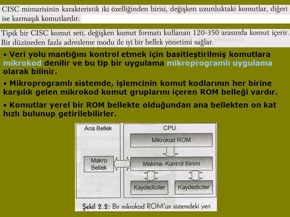 RISC mimarinin sınırları Bir RISC işlemcinin performansı işlediği kodun algoritmasına çok bağlıdır.