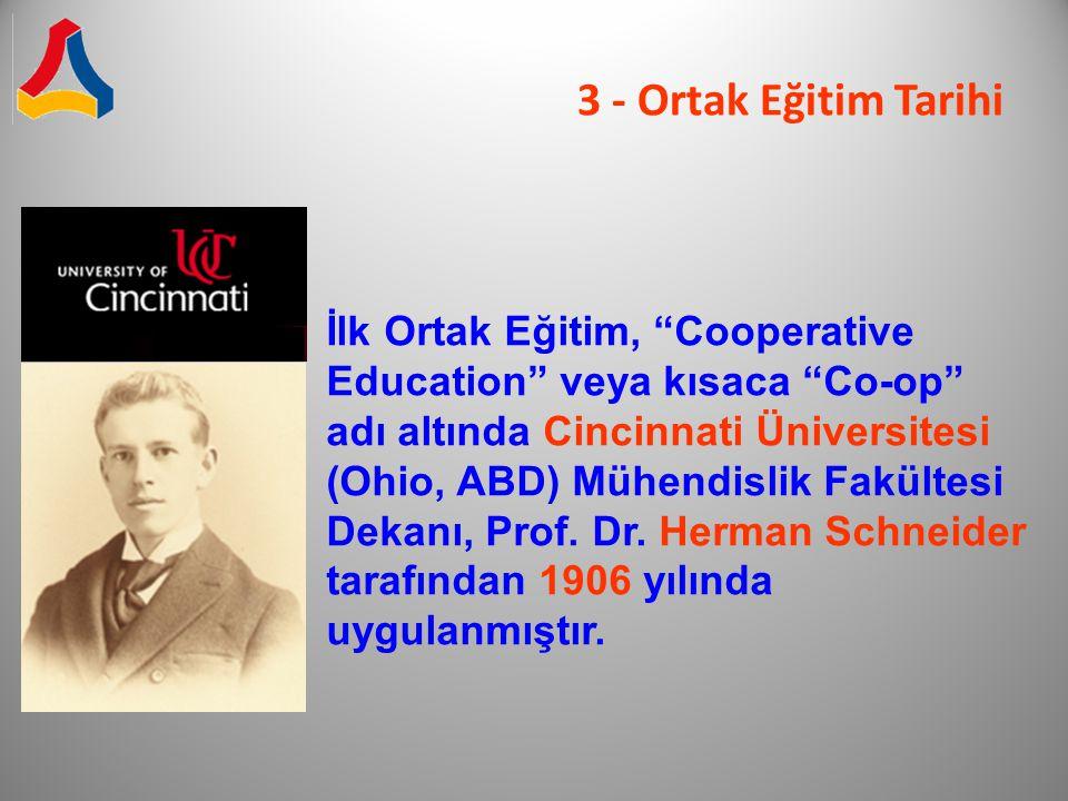 """3 - Ortak Eğitim Tarihi İlk Ortak Eğitim, """"Cooperative Education"""" veya kısaca """"Co-op"""" adı altında Cincinnati Üniversitesi (Ohio, ABD) Mühendislik Fakü"""
