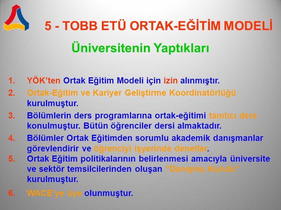Üniversitenin Yaptıkları 1.YÖK'ten Ortak Eğitim Modeli için izin alınmıştır. 2.Ortak-Eğitim ve Kariyer Geliştirme Koordinatörlüğü kurulmuştur. 3.Bölüm