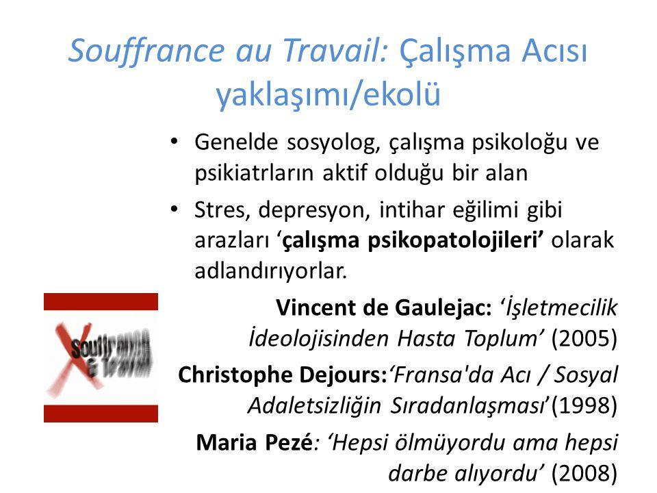 İlk türkçeleştirmeler İŞ ve ACI: Christophe Dejours ve Marie Pezé - Ayşe Güren (2011) İŞ ve ACI: Christophe Dejours ve Marie Pezé İşletmecilik ideolojisinden hasta toplum: Türkçede yayımlanmamış bir kitabın tanıtımı -Ayşe Güren (2010) İşletmecilik ideolojisinden hasta toplum: Türkçede yayımlanmamış bir kitabın tanıtımı CHRISTOPHE DEJOURS LA SÖYLEŞİ, Etik Acı, Ruhsal Acı, Acıların İnsanı, derleyen Siren İdemen (2010) CHRISTOPHE DEJOURS LA SÖYLEŞİ, Etik Acı, Ruhsal Acı, Acıların İnsanı