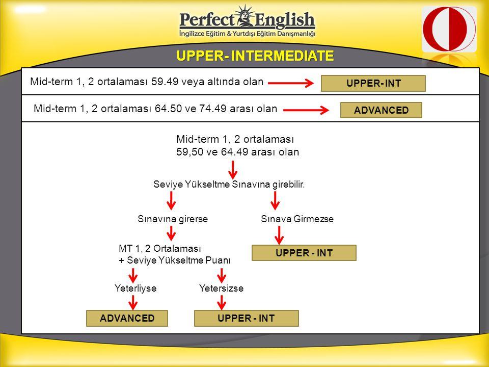 UPPER- INTERMEDIATE Mid-term 1, 2 ortalaması 59,50 ve 64.49 arası olan Seviye Yükseltme Sınavına girebilir. Sınavına girerseSınava Girmezse UPPER - IN