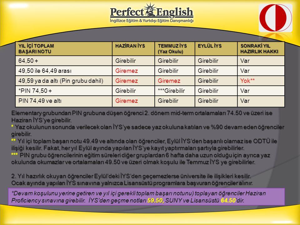 59.50, *Devam koşulunu yerine getiren ve yıl içi gerekli toplam başarı notunu) toplayan öğrenciler Haziran Proficiency sınavına girebilir. İYS'den geç