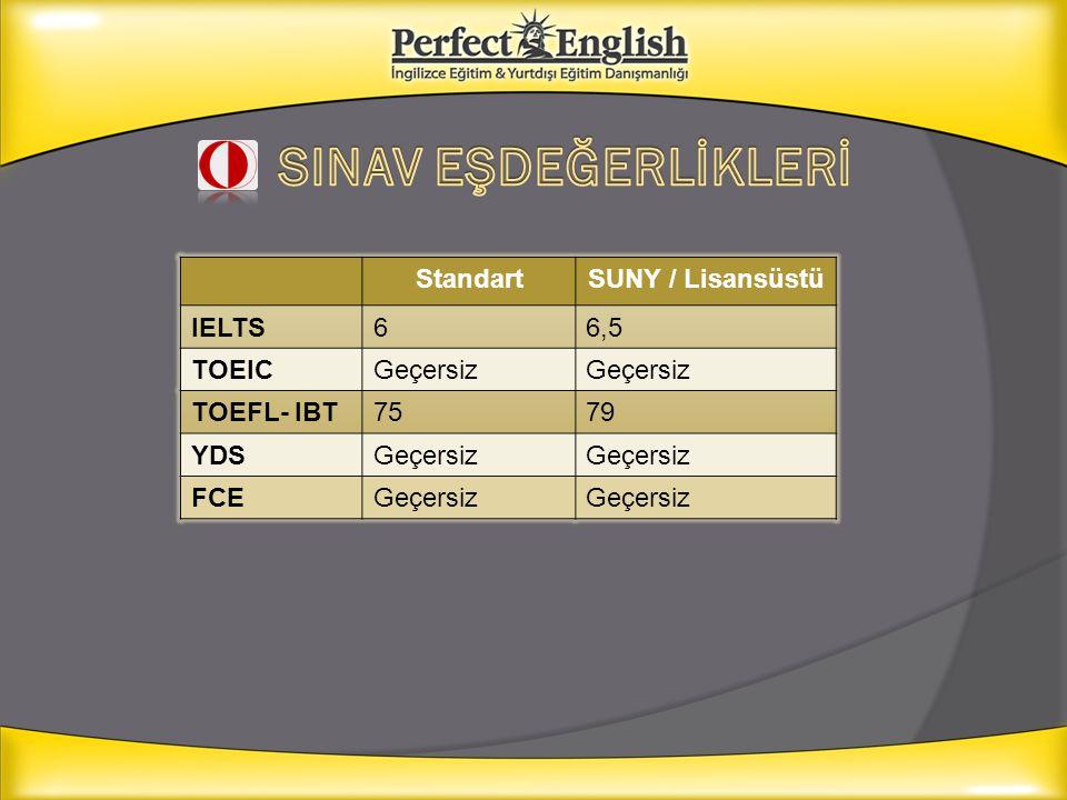 StandartSUNY / Lisansüstü IELTS66,5 TOEICGeçersiz TOEFL- IBT7579 YDSGeçersiz FCEGeçersiz