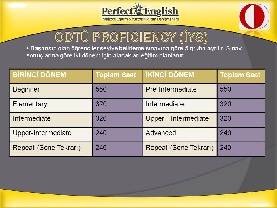 ÖĞLEN OTURUMU (Sınav saati 14:00, Süre 120 dakika, Toplam 40 puan) ÖĞLEN OTURUMU (Sınav saati 14:00, Süre 120 dakika, Toplam 40 puan) Bölüm 1: Grammar (Dilin kullanımı) Aşağıdaki soru çeşitleri dilbilgisi becerisini ölçmek için kullanılır.