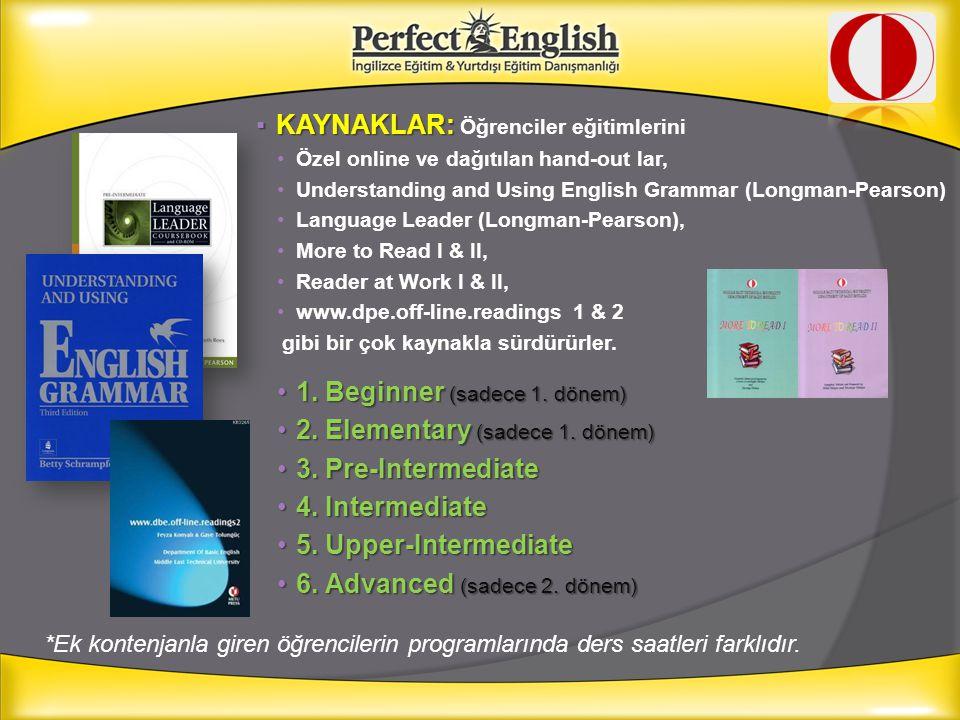DERS PROGRAMLARI SEVİYELERGÜNLÜK SAATLER Beginner (1.