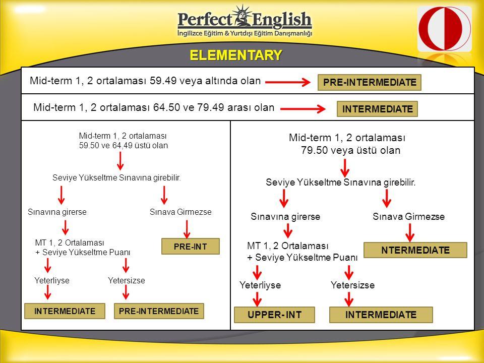 ELEMENTARY Mid-term 1, 2 ortalaması 79.50 veya üstü olan Seviye Yükseltme Sınavına girebilir. Sınavına girerseSınava Girmezse NTERMEDIATE MT 1, 2 Orta