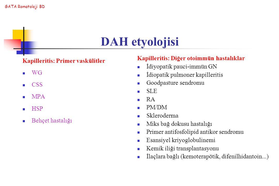 GATA Romatoloji BD Kapilleritis: Primer vaskülitler WG CSS MPA HSP Behçet hastalığı Kapilleritis: Diğer otoimmün hastalıklar İdiyopatik pauci-immün GN