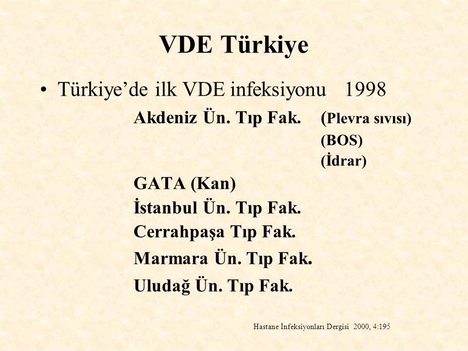 VDE Türkiye Türkiye'de ilk VDE infeksiyonu 1998 Akdeniz Ün. Tıp Fak. ( Plevra sıvısı) (BOS) (İdrar) GATA (Kan) İstanbul Ün. Tıp Fak. Cerrahpaşa Tıp Fa