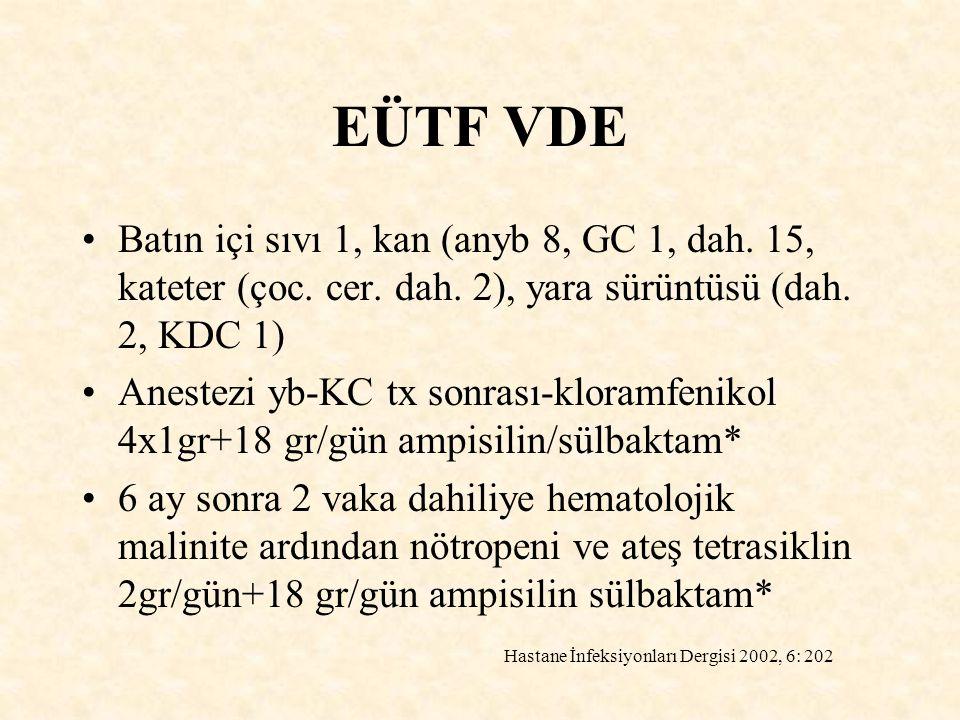 EÜTF VDE Batın içi sıvı 1, kan (anyb 8, GC 1, dah. 15, kateter (çoc. cer. dah. 2), yara sürüntüsü (dah. 2, KDC 1) Anestezi yb-KC tx sonrası-kloramfeni