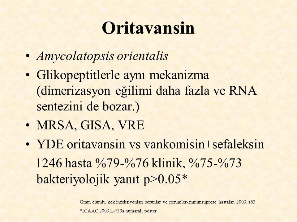 Oritavansin Amycolatopsis orientalis Glikopeptitlerle aynı mekanizma (dimerizasyon eğilimi daha fazla ve RNA sentezini de bozar.) MRSA, GISA, VRE YDE oritavansin vs vankomisin+sefaleksin 1246 hasta %79-%76 klinik, %75-%73 bakteriyolojik yanıt p>0.05* Gram olumlu kok infeksiyonları sorunlar ve çözümler-,mmunsuprese hastalar, 2003, s63 *ICAAC 2003 L-739a numaralı poster