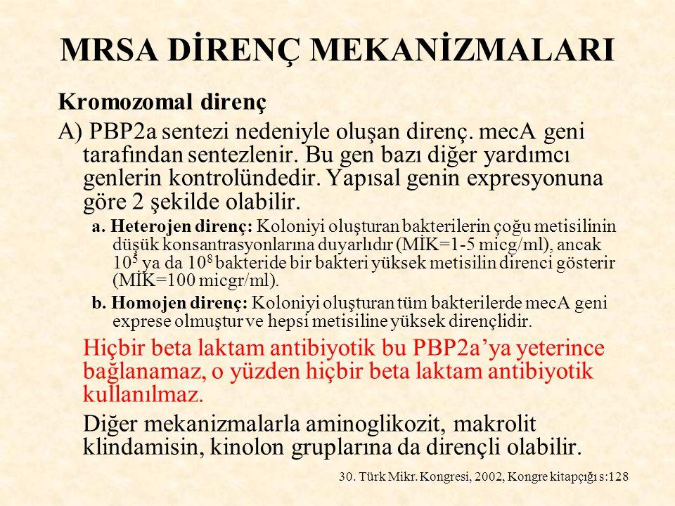 MRSA DİRENÇ MEKANİZMALARI Kromozomal direnç A) PBP2a sentezi nedeniyle oluşan direnç.