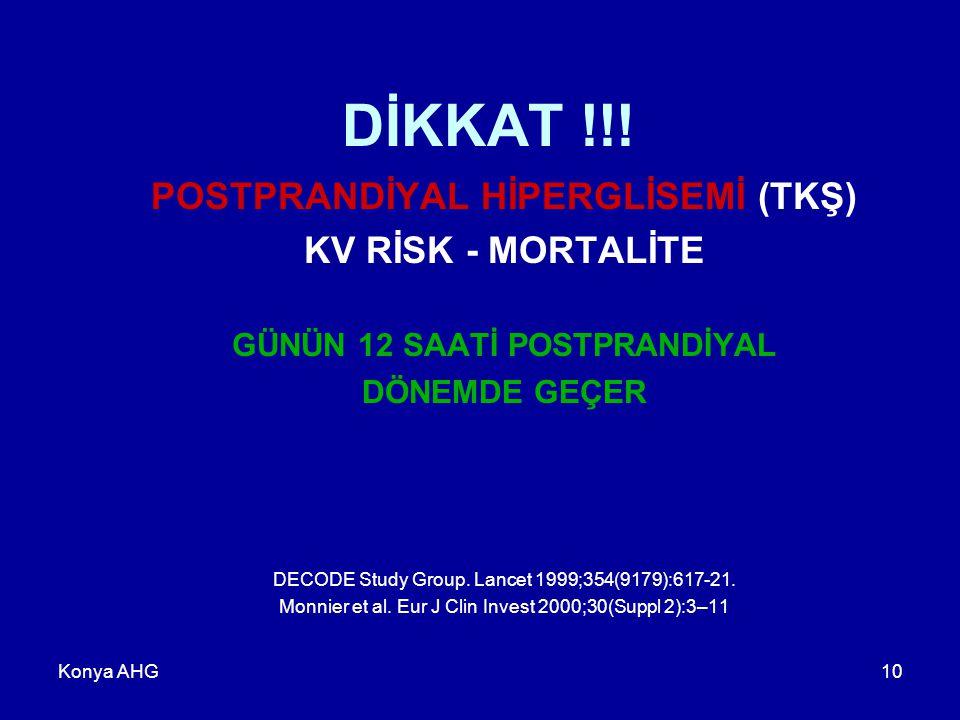 Konya AHG10 DİKKAT !!! POSTPRANDİYAL HİPERGLİSEMİ (TKŞ) KV RİSK - MORTALİTE GÜNÜN 12 SAATİ POSTPRANDİYAL DÖNEMDE GEÇER DECODE Study Group. Lancet 1999