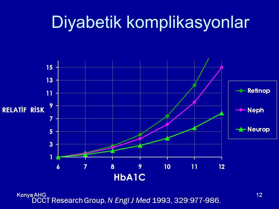 Konya AHG12 Diyabetik komplikasyonlar DCCT Research Group, N Engl J Med 1993, 329:977-986. RELATİF RİSK HbA1C