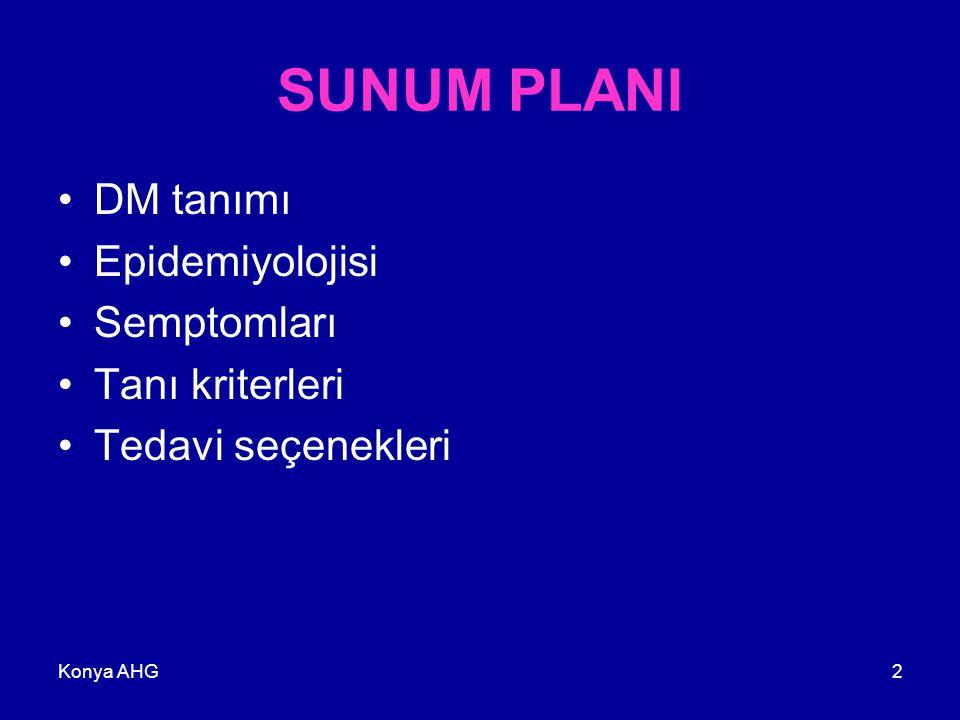 Konya AHG2 SUNUM PLANI DM tanımı Epidemiyolojisi Semptomları Tanı kriterleri Tedavi seçenekleri